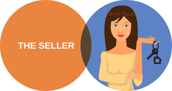 Home sellers need transparency. Showing Suite's real estate software  embodies that transparency.